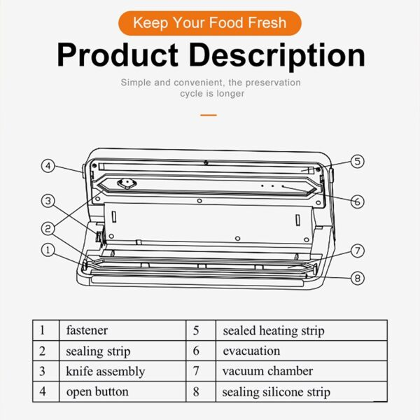 White Dolphin Food Vacuum Sealer Packaging Machine Kitchen 220V 110V Vacuum Packing Machine Including 10 pcs Food Saver Bags